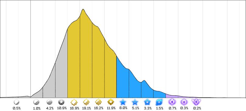 rocket-league-ranked-apres