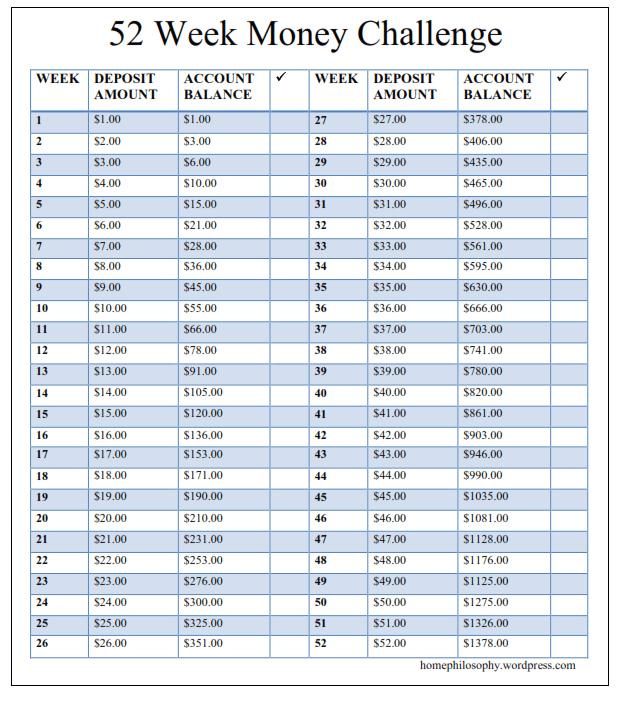 also week money challenge spirit of dragonflies rh spiritofdragonflies wordpress