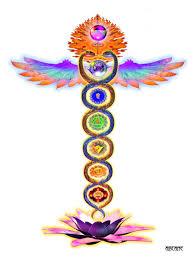 Spiritualité de l'être : La progression spirituelle dans la mystique chrétienne et dans les enseignements du YOGA