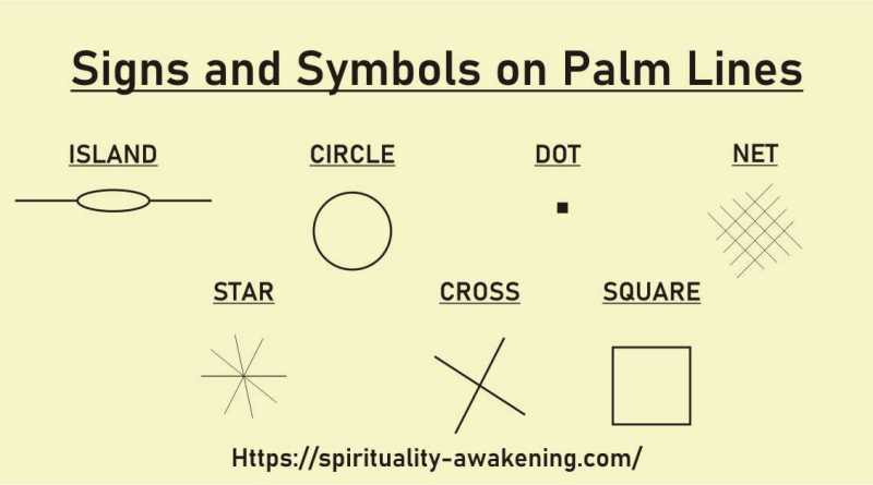 signs in palmistry