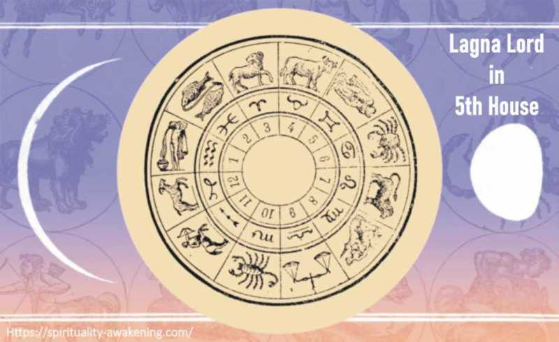 ascendant lord in fifth House - first house lord in fifth House  --  lagna lord in fifth House