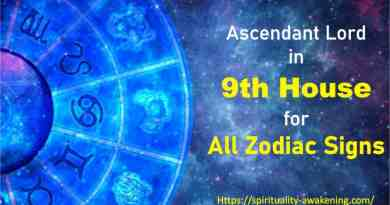 ascendant lord in 9th house, lagna lord in 9th house, 1st house lord in 9th house, first house lord in 9th house, rising sign lord in 9th house,