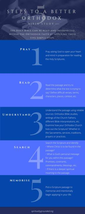 Orthodox Approach to reading Scripture
