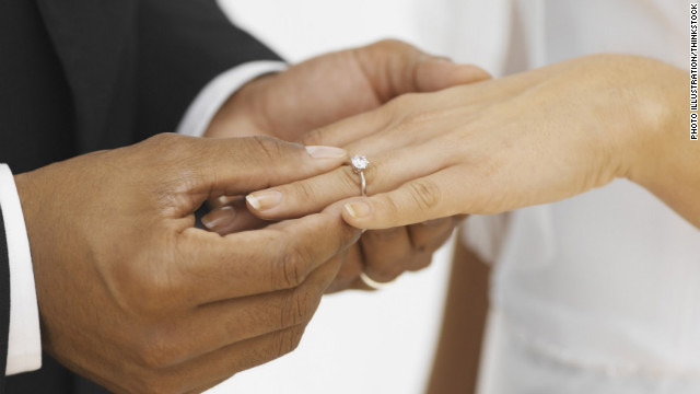 Powerful traditional marriage spell