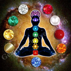 chakras-in-the-human-body-gemstoneuniverse