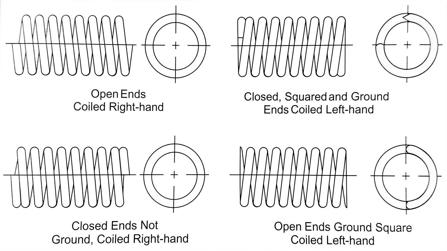2011 Ford F 250 Ke Light Wiring Diagram. Ford. Auto Wiring