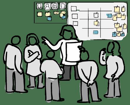 Compartir el desarrollo de la estrategia