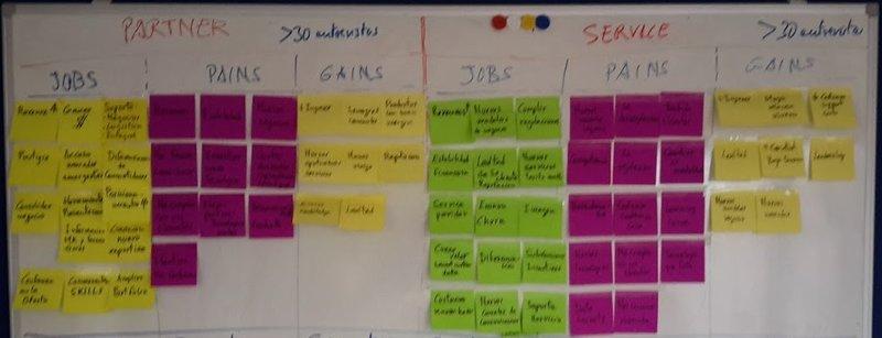 jobs-pains-gains-800
