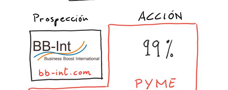 Exportacion: prospeccion vs accion