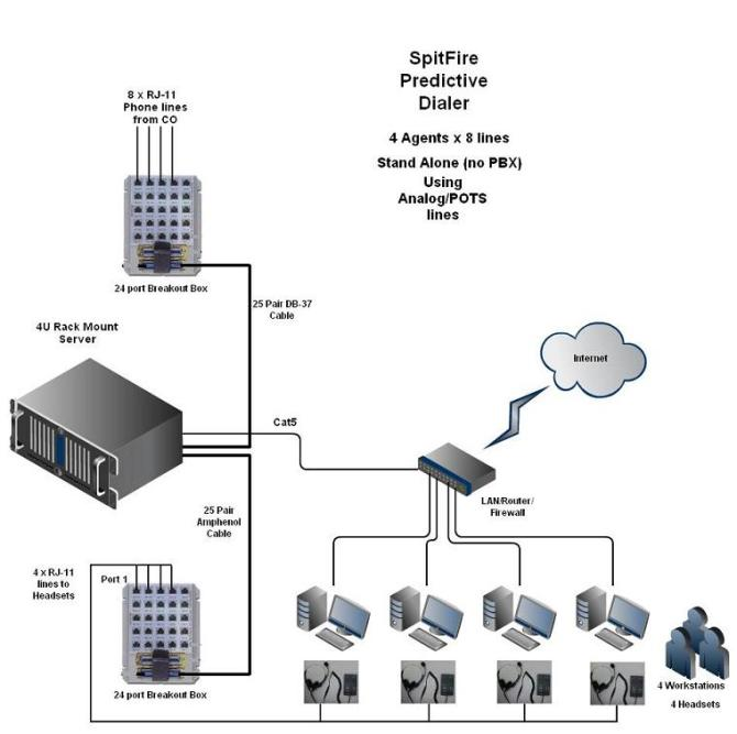 spitfire help desk  wiring diagram for 4x8 analog spitfire
