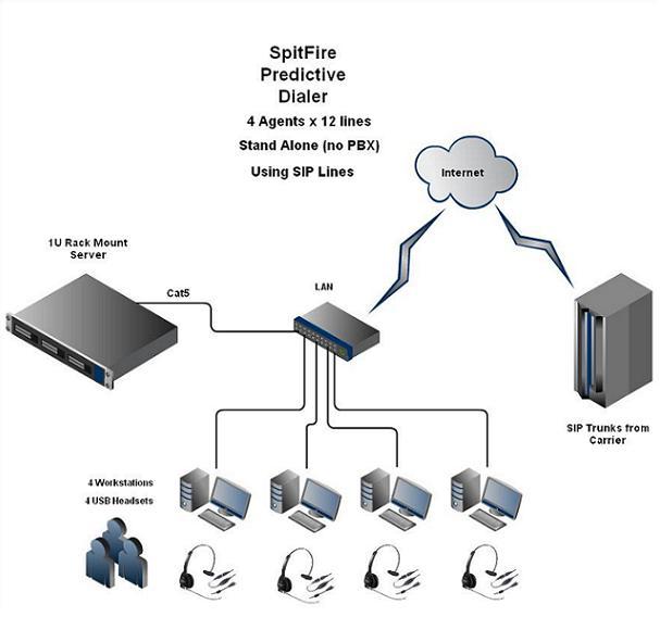 SpitFire Help Desk Wiring Diagram For Standalone SPD 4x12 SIP