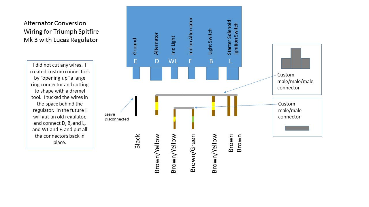 medium resolution of 1972 triumph spitfire wiring diagram online schematics diagram 1972 alfa romeo spider wiring diagram 1972 triumph