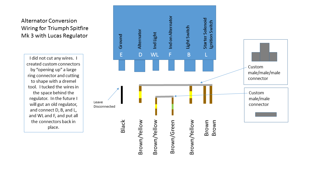 small resolution of 1972 triumph spitfire wiring diagram online schematics diagram 1972 alfa romeo spider wiring diagram 1972 triumph