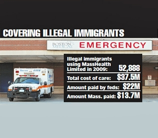 Illegal Immigrants In MA Have Received 357 Million In