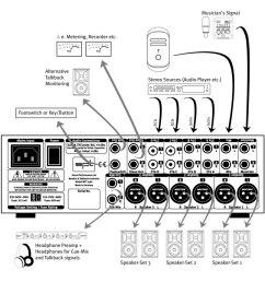 connection diagram [ 1024 x 860 Pixel ]