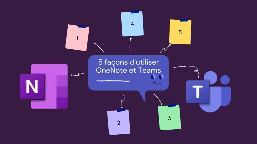 5 façons d'utiliser OneNote et Teams