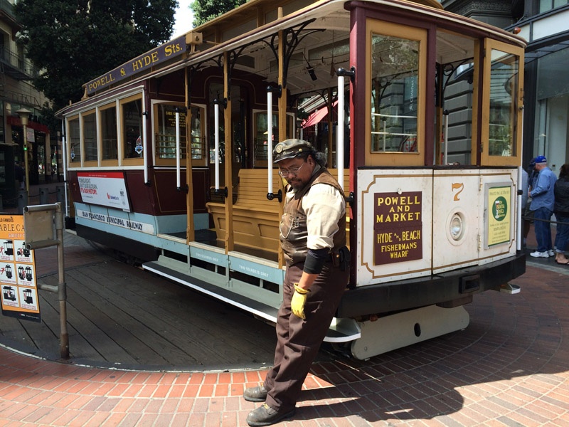 Turning the San Francisco Cable Car around