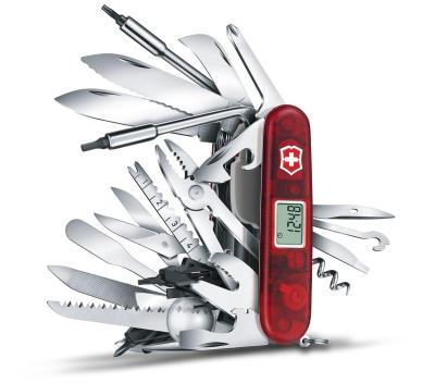 Splodz Blogz | Camping Gadgets - Swiss Army Knife