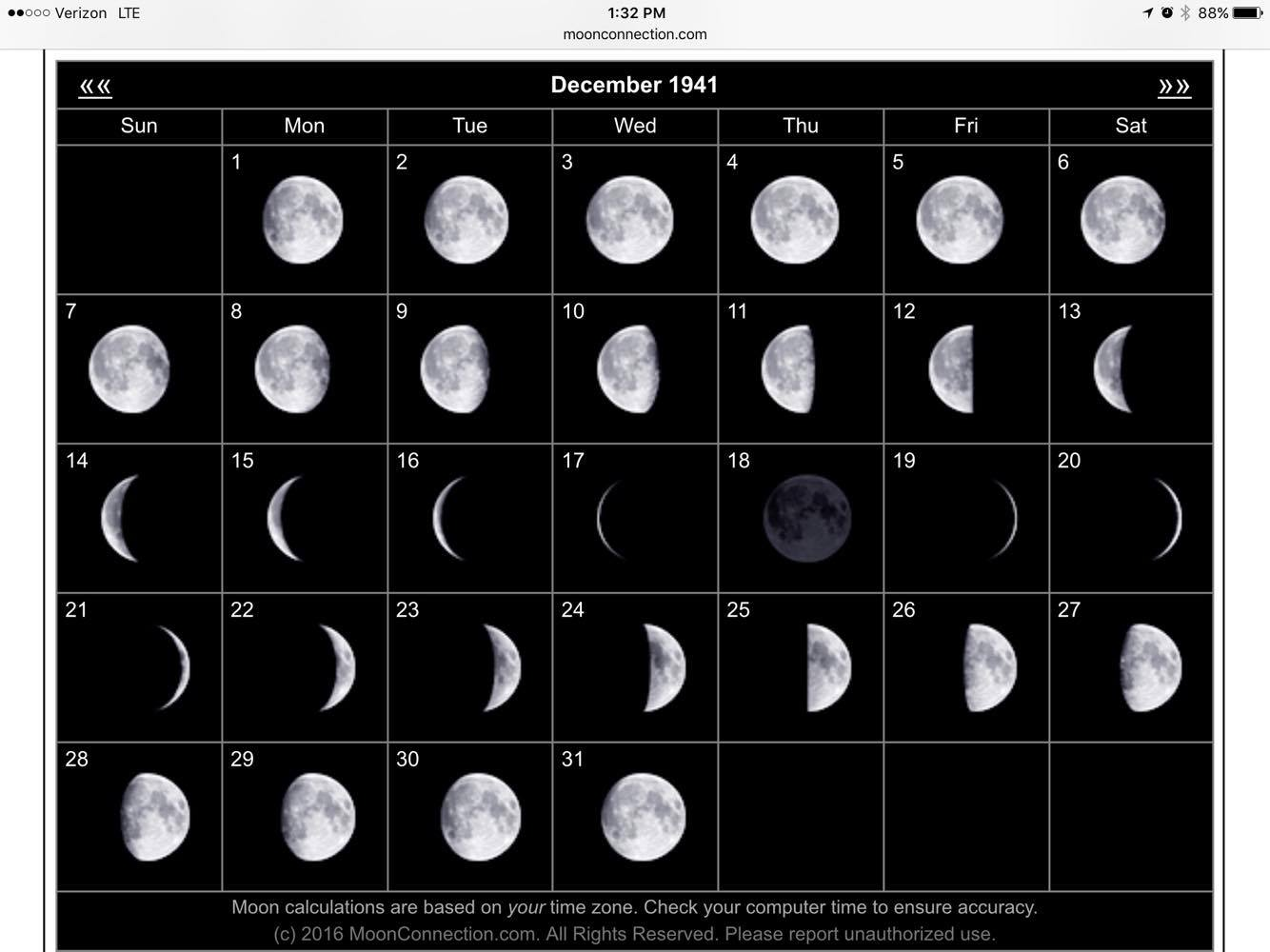 Moon Phases  Supernatural Lost  Found