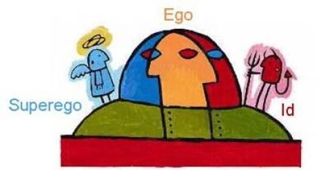 id-ego-superego