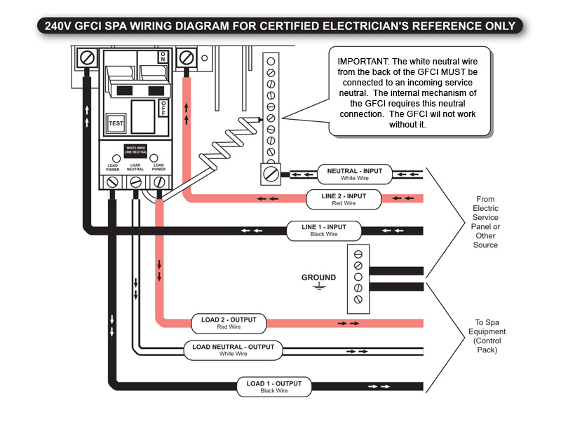 Wiring A 220 Volt Gfci Breaker, Wiring, Free Engine Image