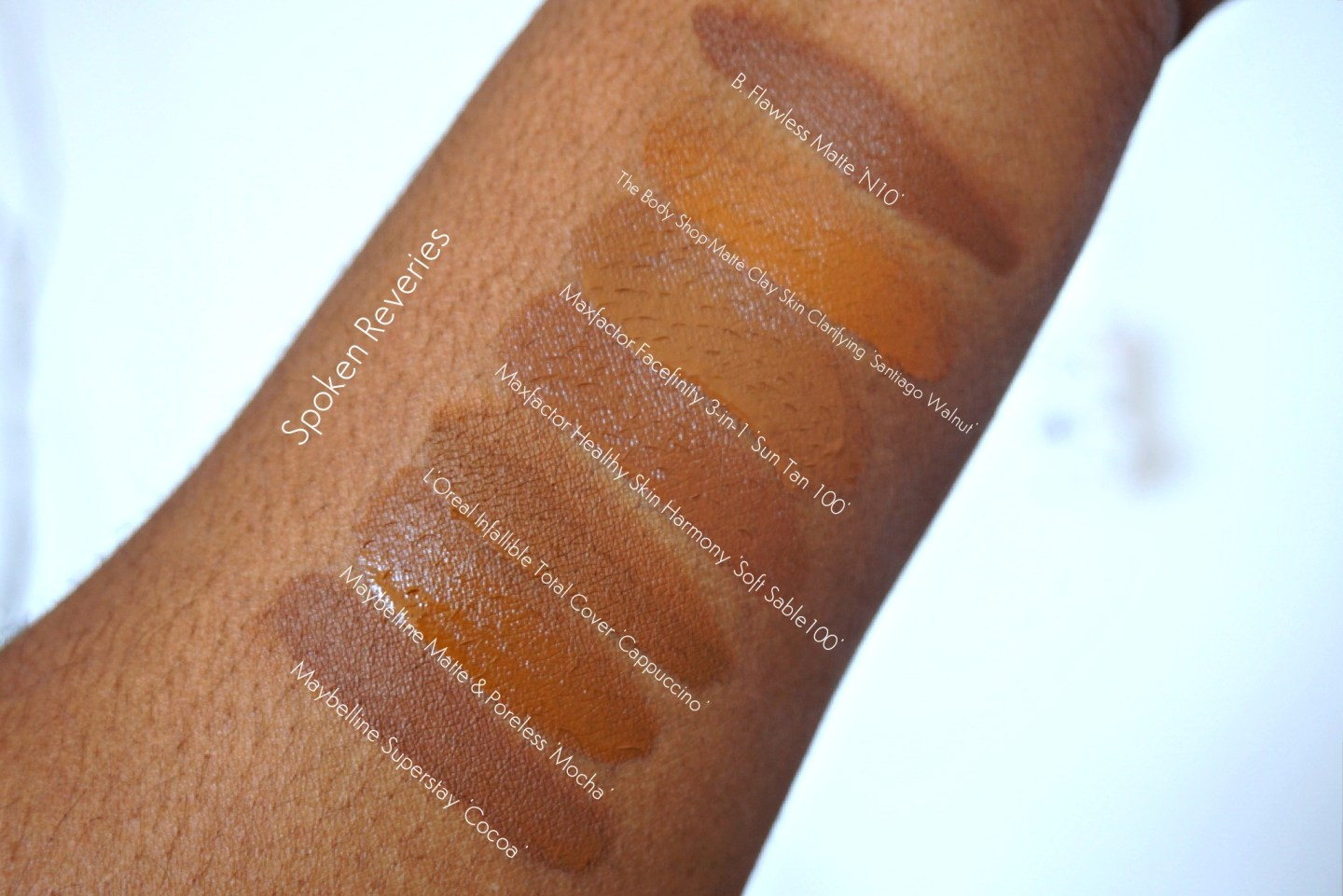 Drugstore foundations - Spoken Reveries