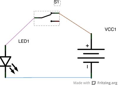 SPO Curriculum :: Light Bits