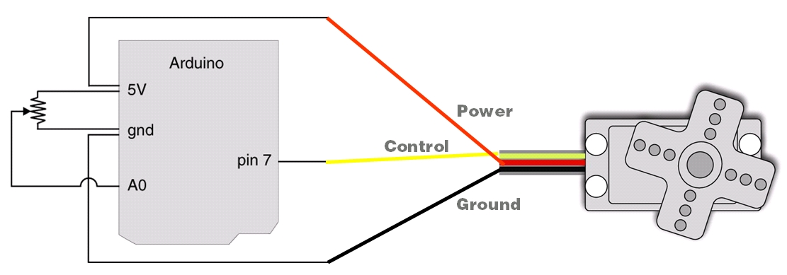Servo Wiring Diagram & Rc Helicopter Wiring Diagram For Rc Servo