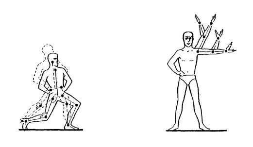 Beispiele kinematischer Ketten