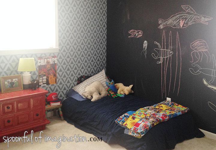chalkboard-Wall