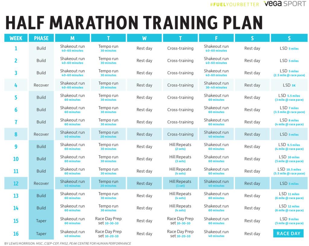 Marathon Workout Plan Free AV Workout