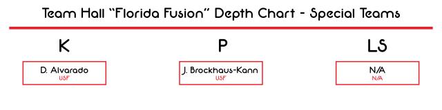 Florida Fusion Depth Chart - Special Teams-01