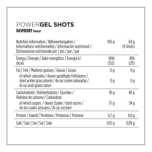 Ingrédients powergel shots