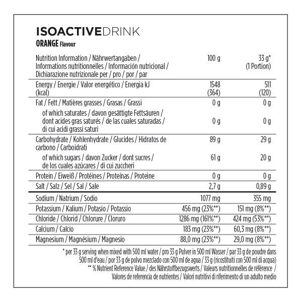 Ingrédients Isoactive drink