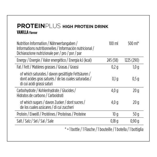 Ingrédients protein plus