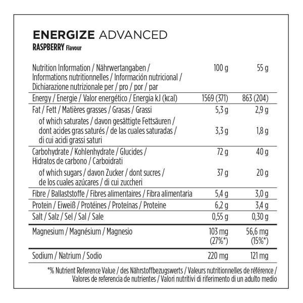 Ingrédients energize
