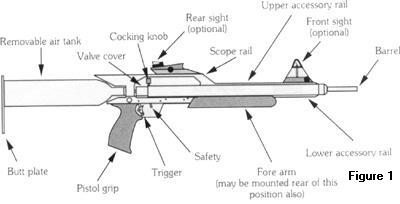 TALON air rifle Owner's Manual