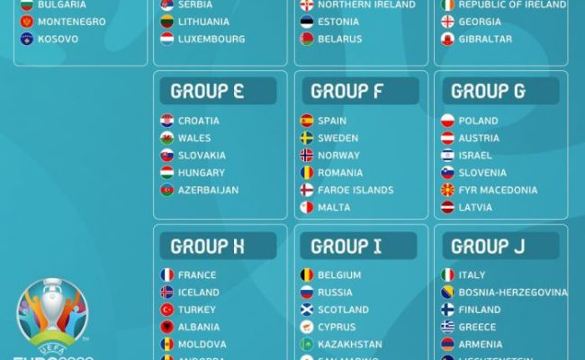 Euro 2020 Qualifying Round Group Phase Matches Kicking