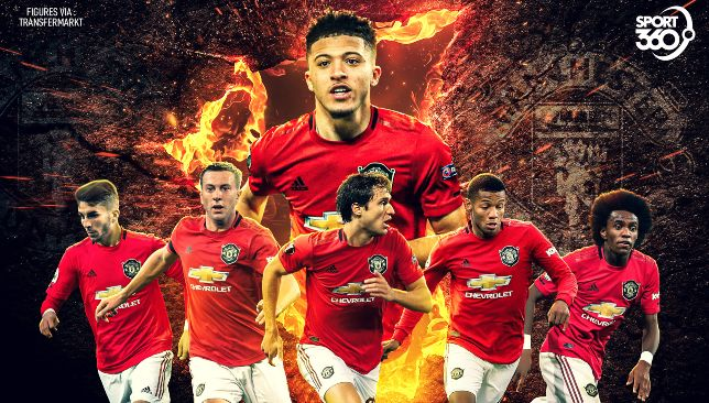 Photo of Five Jadon Sancho options who would price Man United lower than £50m – Sport360 News