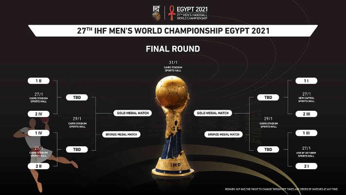 Handball WM 2021 Ägypten – Spielplan Finalrunde – Copyright: IHF