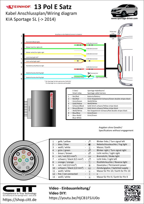 small resolution of 2012 dodge journey trailer wiring harness on 2014 dodge journey