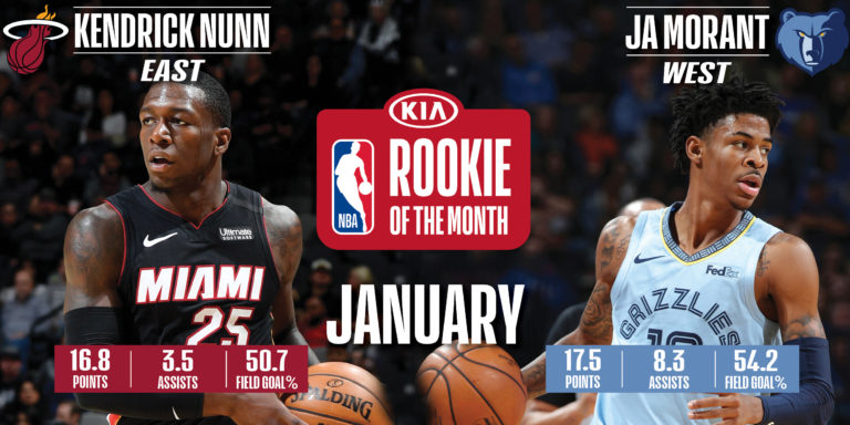 Grizzlies' Ja Morant and Heat's Kendrick Nunn named Rookies of the Month for January