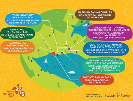 Toronto 2015 - Jeux Panaméricains