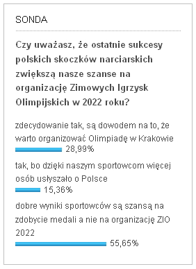 Sondage - Cracovie2022