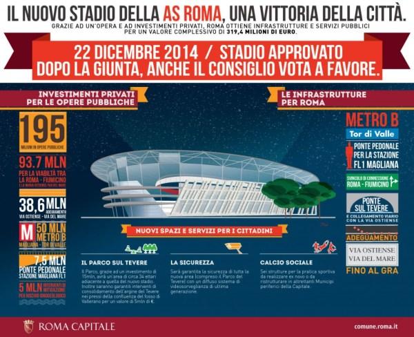 Nouveau Stade AS Roma
