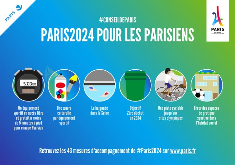 budget-2017-paris-2024