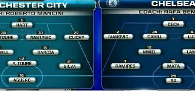 EPL: Man City v Chelsea