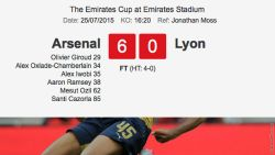 Emirates Cup Highlights, Recap: Arsenal 6, Lyon 0