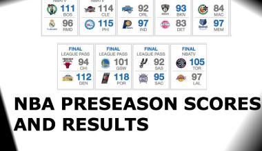 Scores and Recaps From NBA Preseason Games: Oct. 8