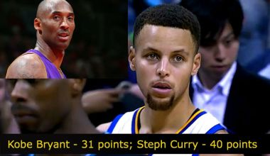 Curry Leads Warriors To 20-0: NBA Scores On Dec. 2